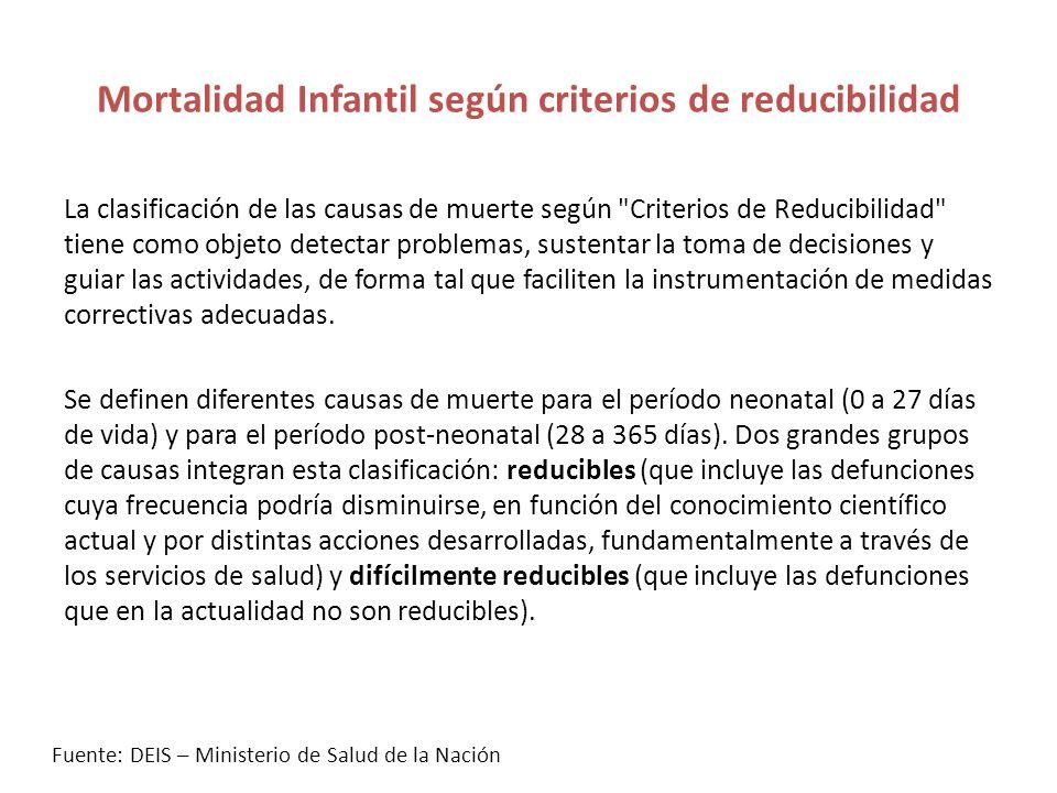 Mortalidad Infantil según criterios de reducibilidad
