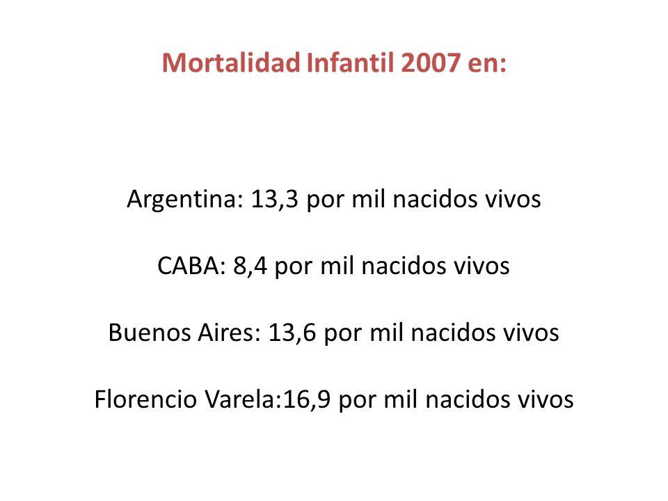 Mortalidad Infantil 2007 en: