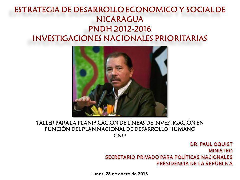 ESTRATEGIA DE DESARROLLO ECONOMICO Y SOCIAL DE NICARAGUA PNDH 2012-2016 INVESTIGACIONES NACIONALES PRIORITARIAS