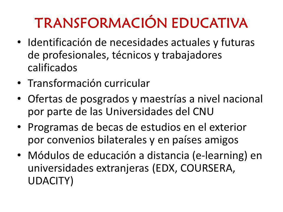 TRANSFORMACIÓN EDUCATIVA