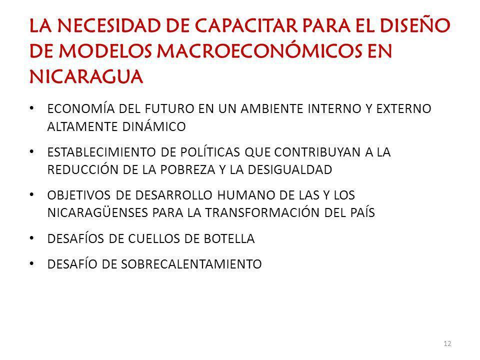 LA NECESIDAD de capacitar para el diseño DE MODELOS MACROECONÓMICOS EN NICARAGUA