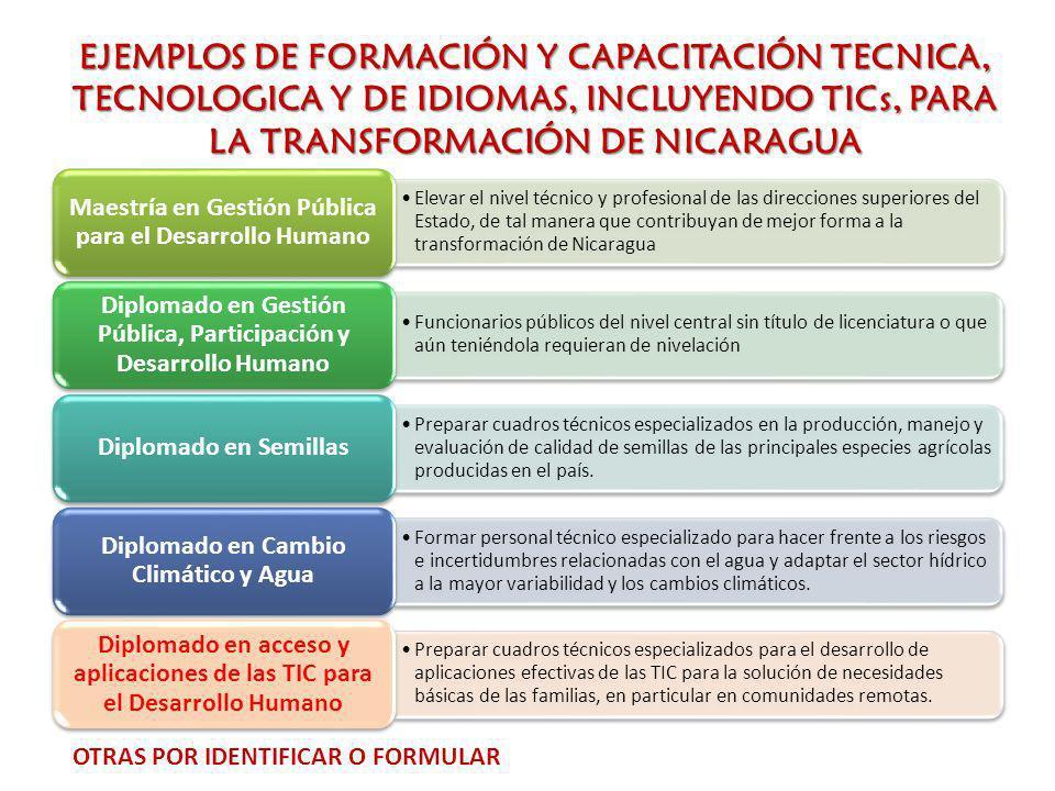 EJEMPLOS DE FORMACIÓN Y CAPACITACIÓN TECNICA, TECNOLOGICA Y DE IDIOMAS, INCLUYENDO TICs, PARA LA TRANSFORMACIÓN DE NICARAGUA