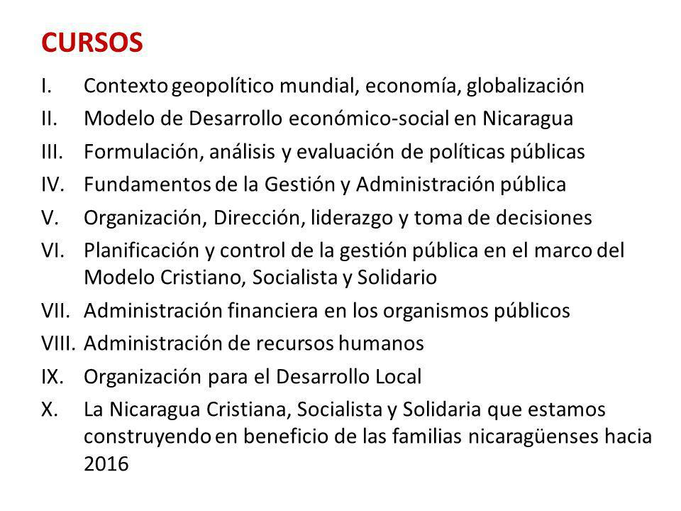 CURSOS Contexto geopolítico mundial, economía, globalización
