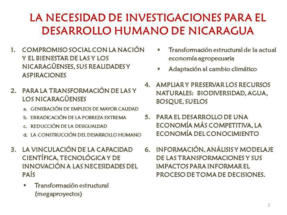LA NECESIDAD DE INVESTIGACIones pARA EL DESARROLLO HUMANO de NICARAGUA