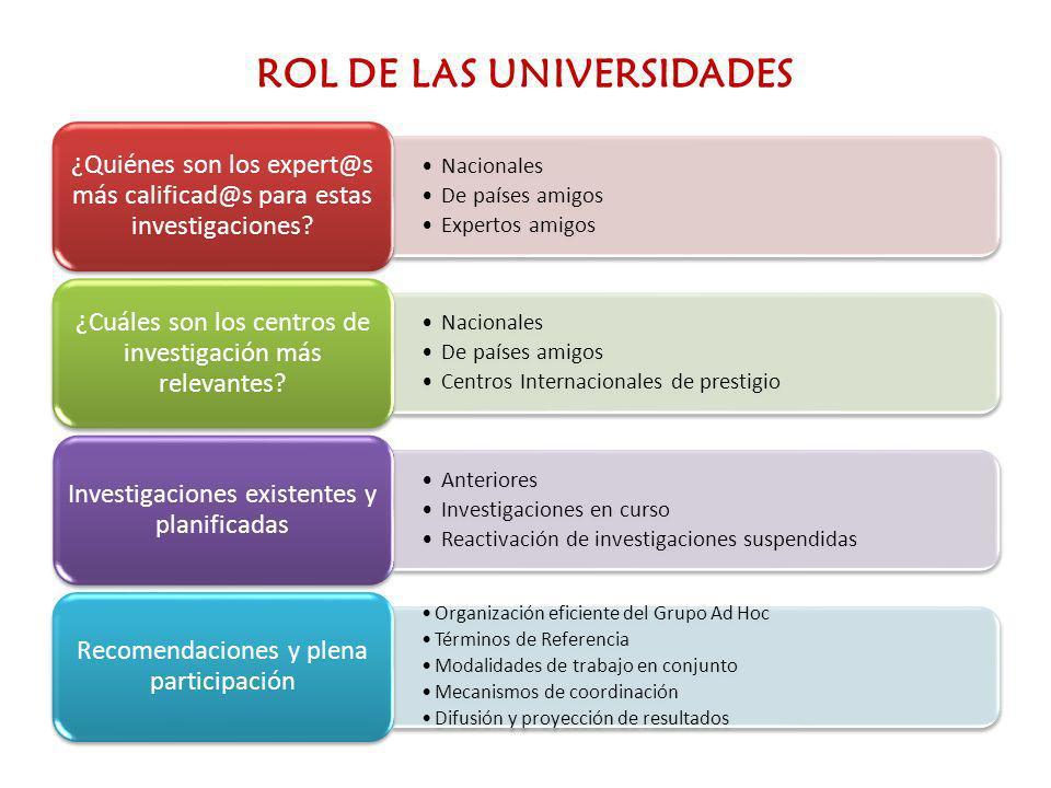 ROL DE LAS UNIVERSIDADES
