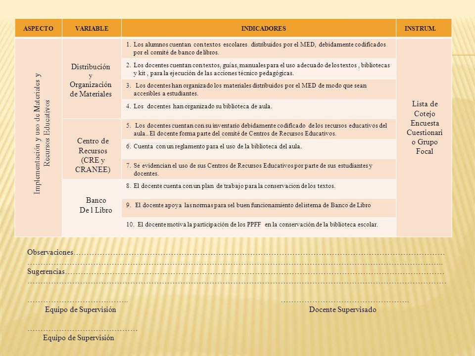 Distribución y Organización