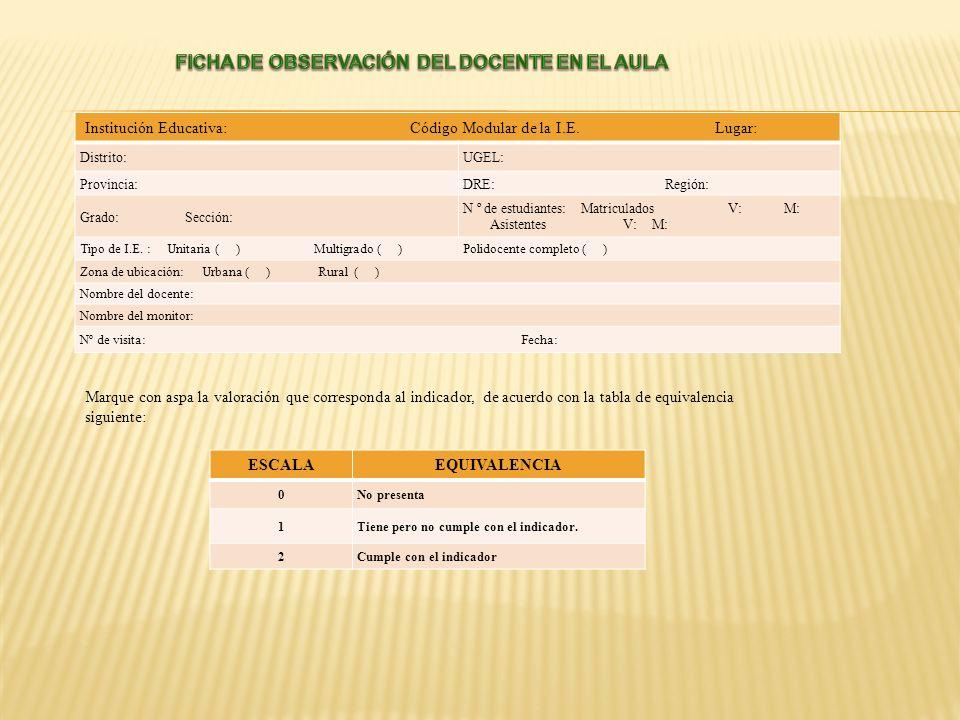 FICHA DE OBSERVACIÓN DEL DOCENTE EN EL AULA