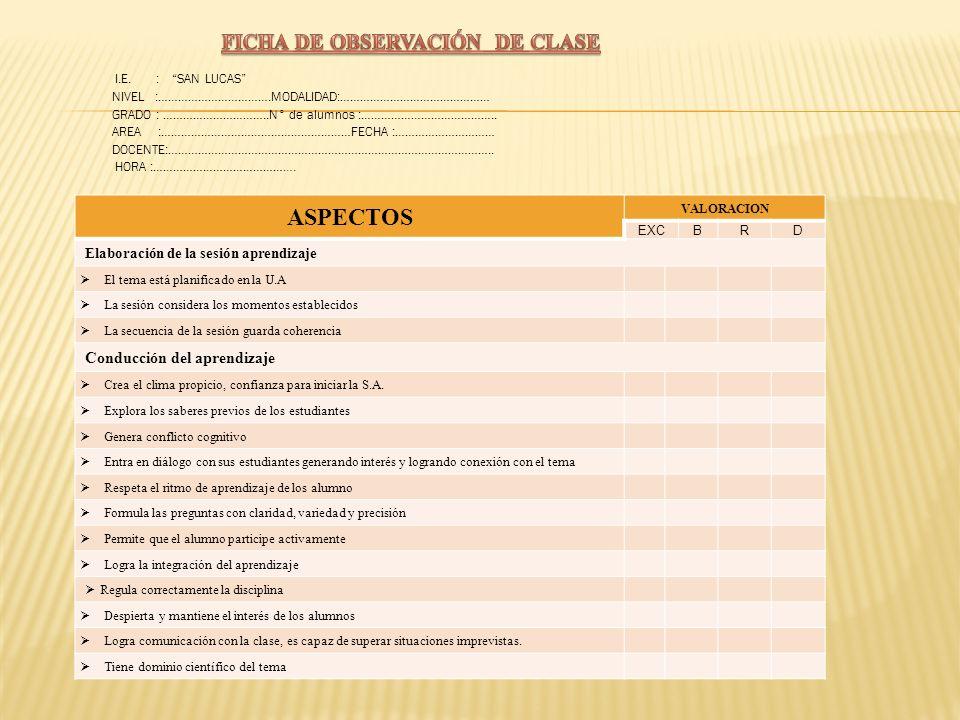 FICHA DE OBSERVACIÓN DE CLASE