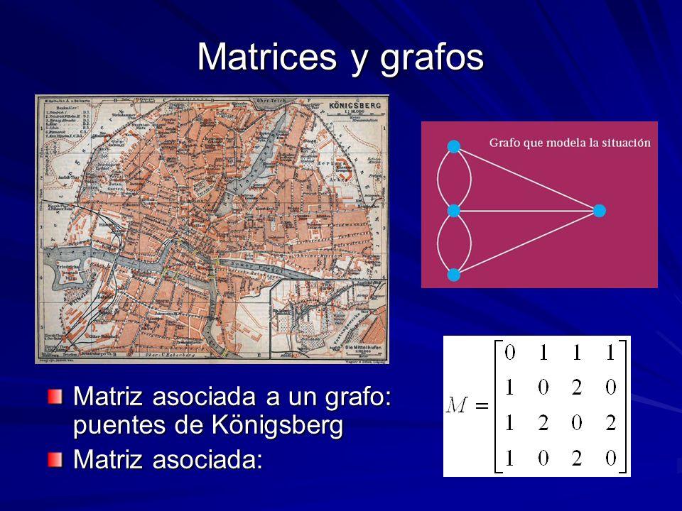 Matrices y grafos Matriz asociada a un grafo: puentes de Königsberg