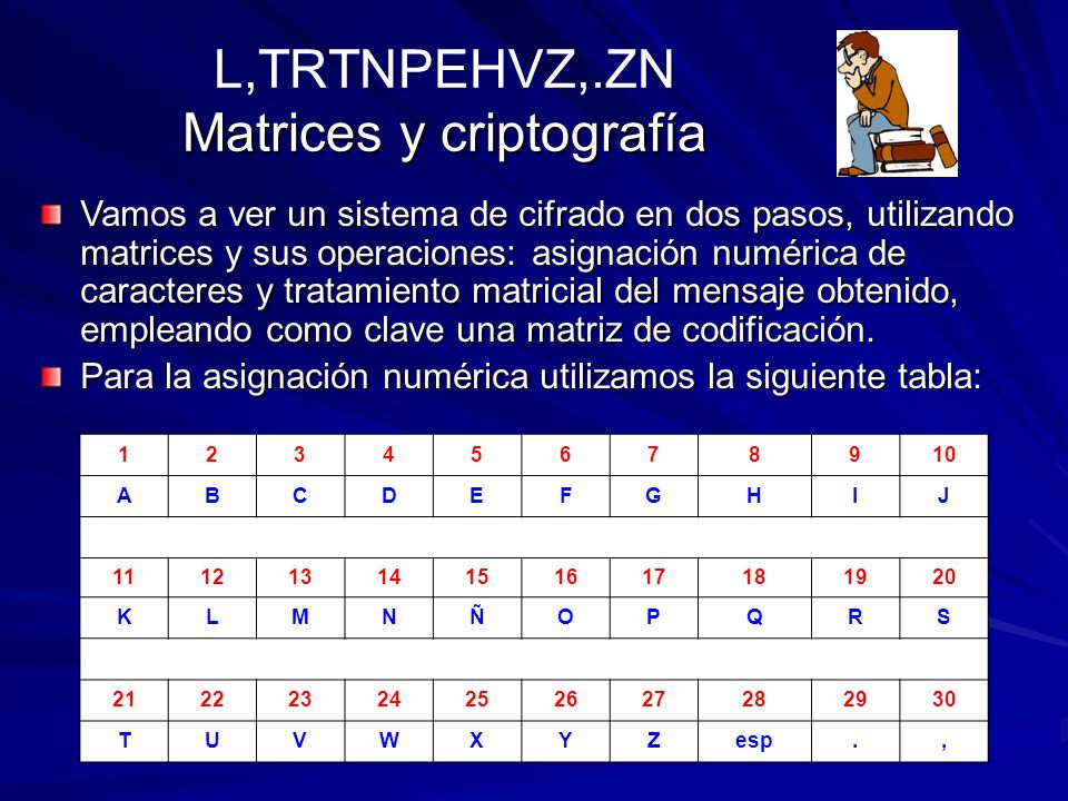 L,TRTNPEHVZ,.ZN Matrices y criptografía