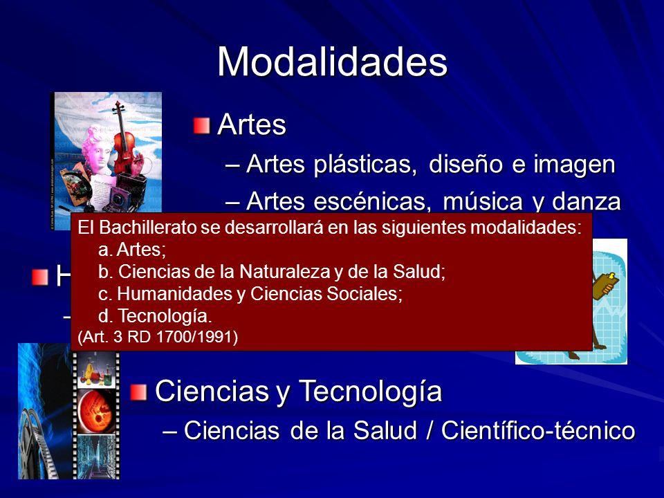 Modalidades Artes Humanidades y ciencias sociales