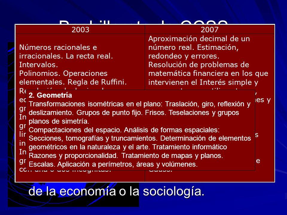 Bachillerato de CCSS Análisis de la realidad social desde una perspectiva matemática. Resolución de problemas.