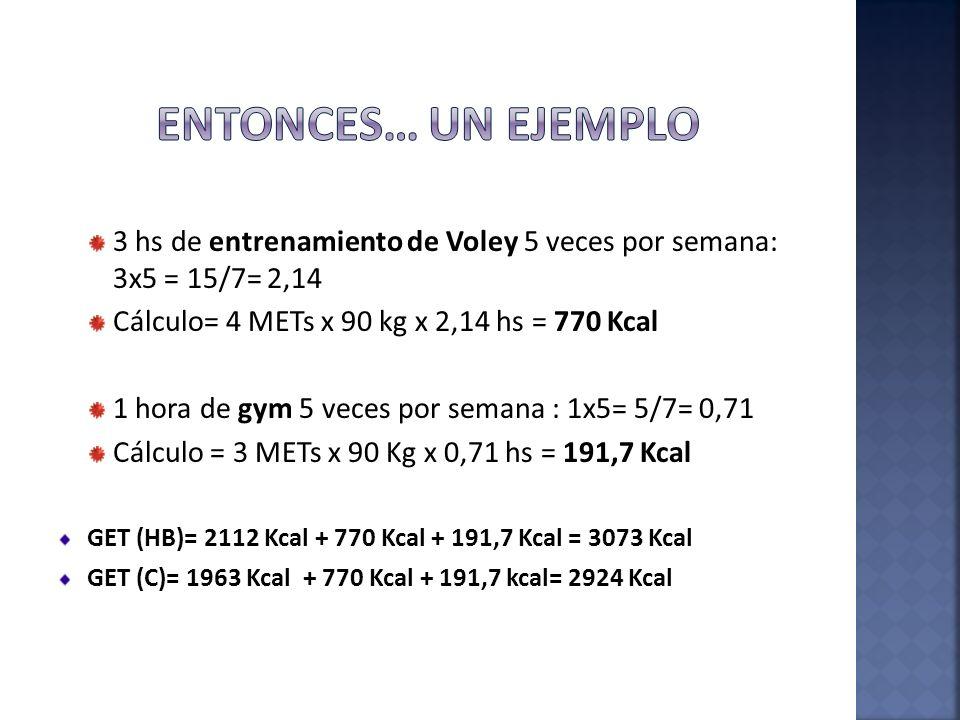 Entonces… un ejemplo 3 hs de entrenamiento de Voley 5 veces por semana: 3x5 = 15/7= 2,14. Cálculo= 4 METs x 90 kg x 2,14 hs = 770 Kcal.