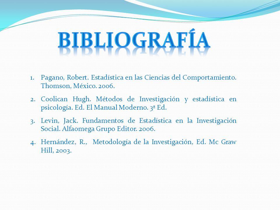 Bibliografía Pagano, Robert. Estadística en las Ciencias del Comportamiento. Thomson, México. 2006.