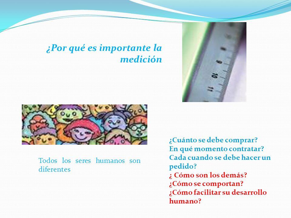 ¿Por qué es importante la medición