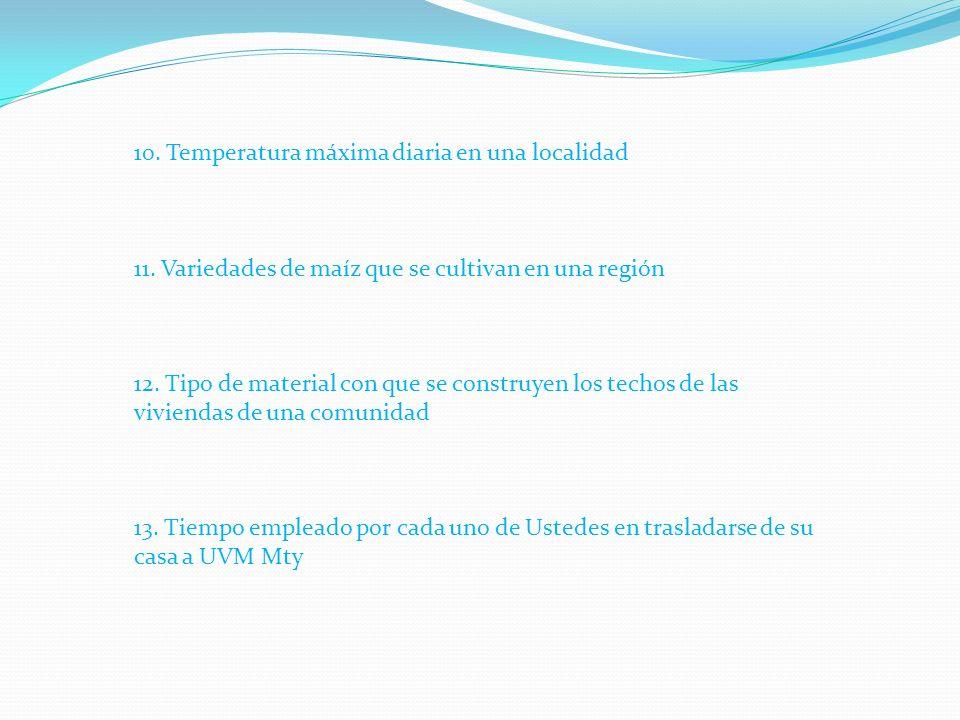 10. Temperatura máxima diaria en una localidad