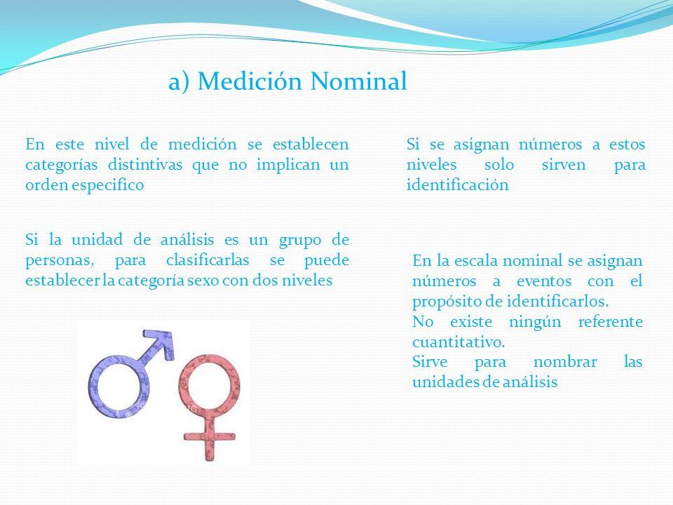 a) Medición Nominal En este nivel de medición se establecen categorías distintivas que no implican un orden especifico.