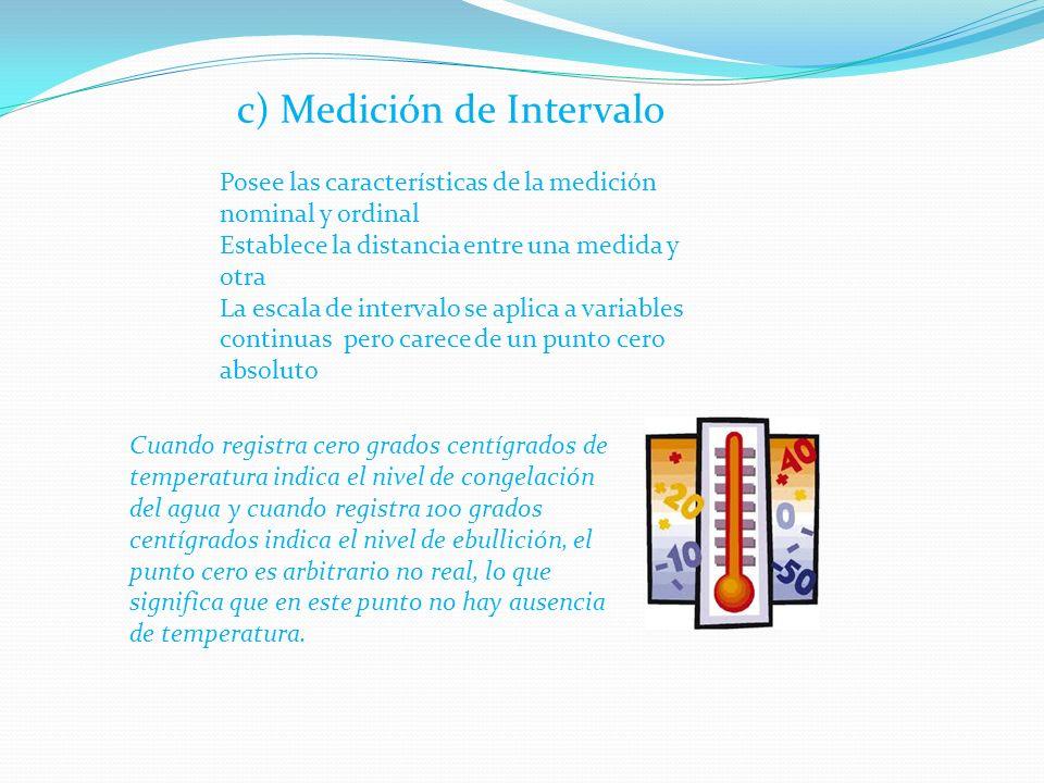 c) Medición de Intervalo