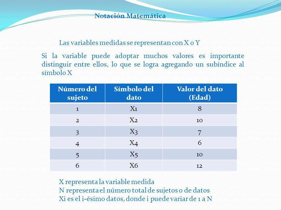 Notación Matemática Las variables medidas se representan con X o Y.