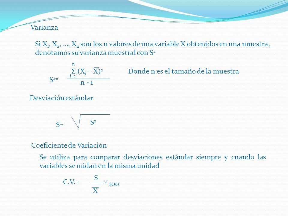 Varianza Si X1, X2, …, Xn son los n valores de una variable X obtenidos en una muestra, denotamos su varianza muestral con S2.