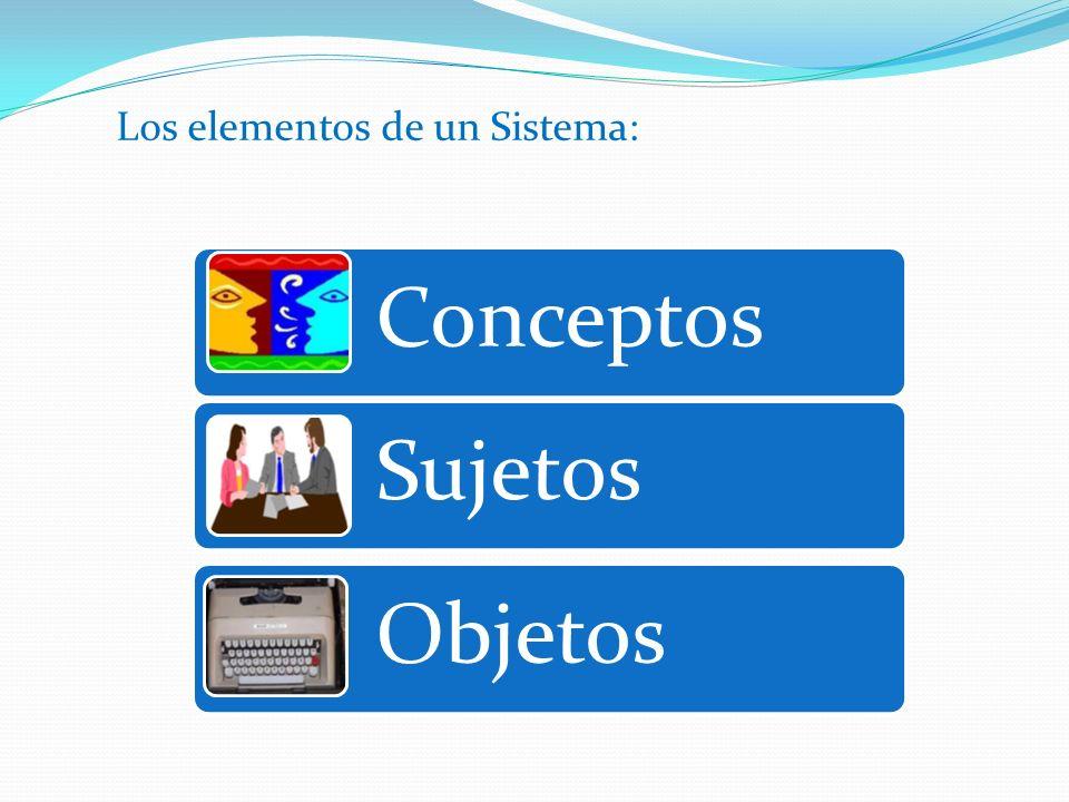 Los elementos de un Sistema: