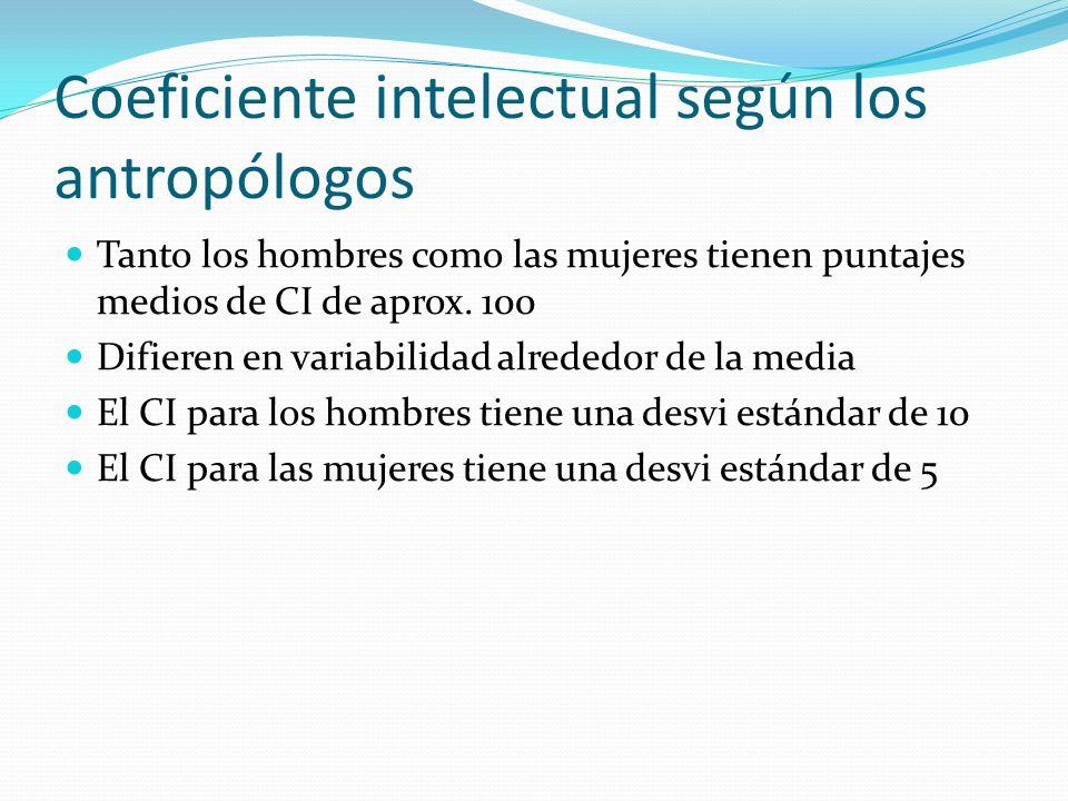 Coeficiente intelectual según los antropólogos
