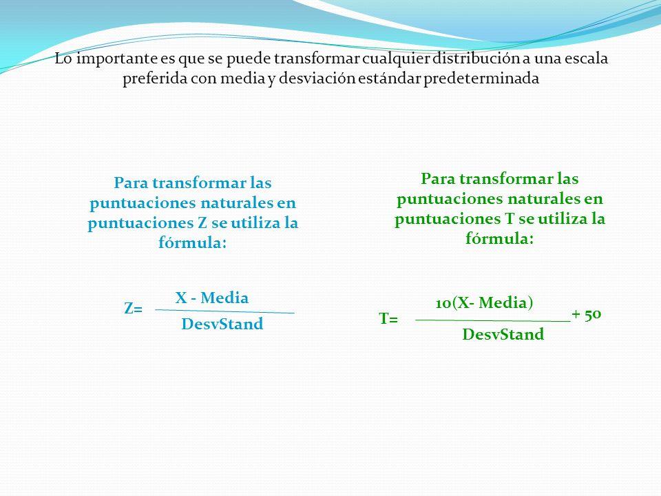 Lo importante es que se puede transformar cualquier distribución a una escala preferida con media y desviación estándar predeterminada