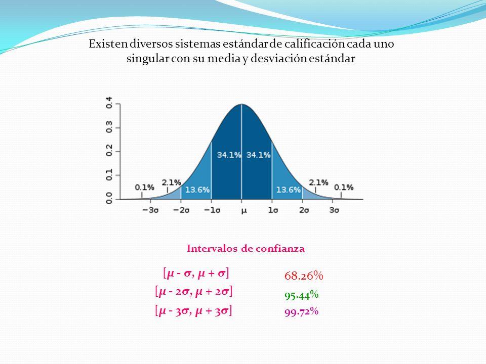 Existen diversos sistemas estándar de calificación cada uno singular con su media y desviación estándar
