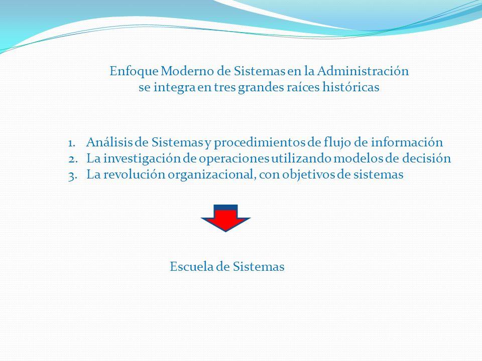 Enfoque Moderno de Sistemas en la Administración