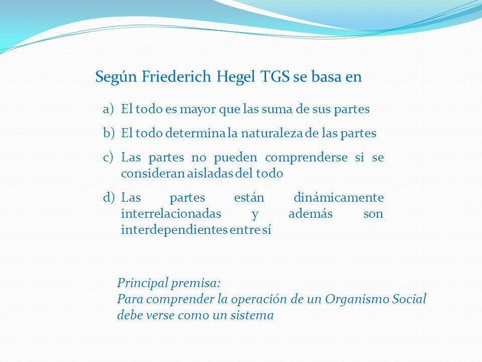 Según Friederich Hegel TGS se basa en