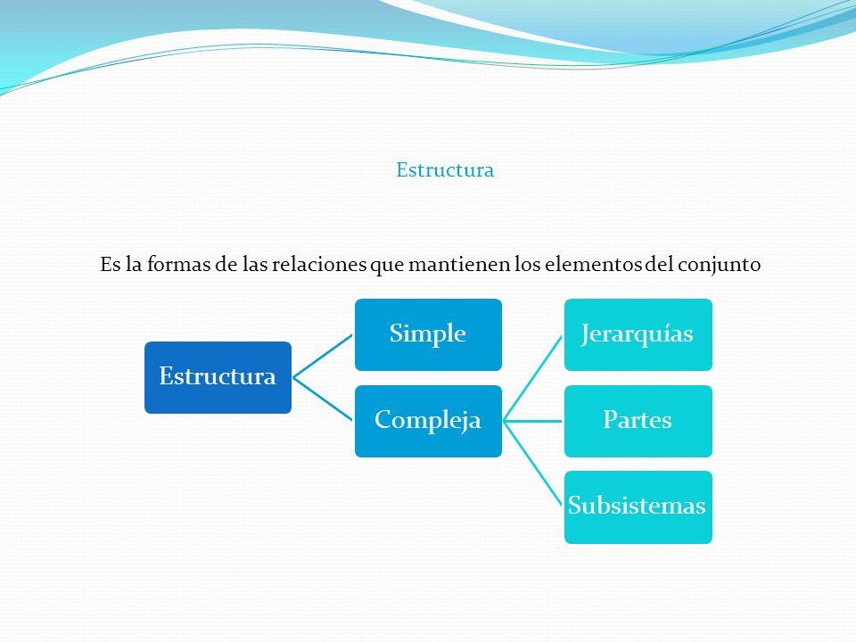 Estructura Estructura. Simple. Compleja. Jerarquías. Partes. Subsistemas.