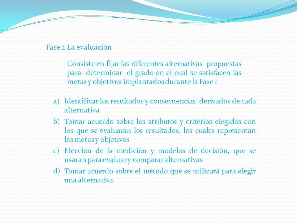 Fase 2 La evaluación