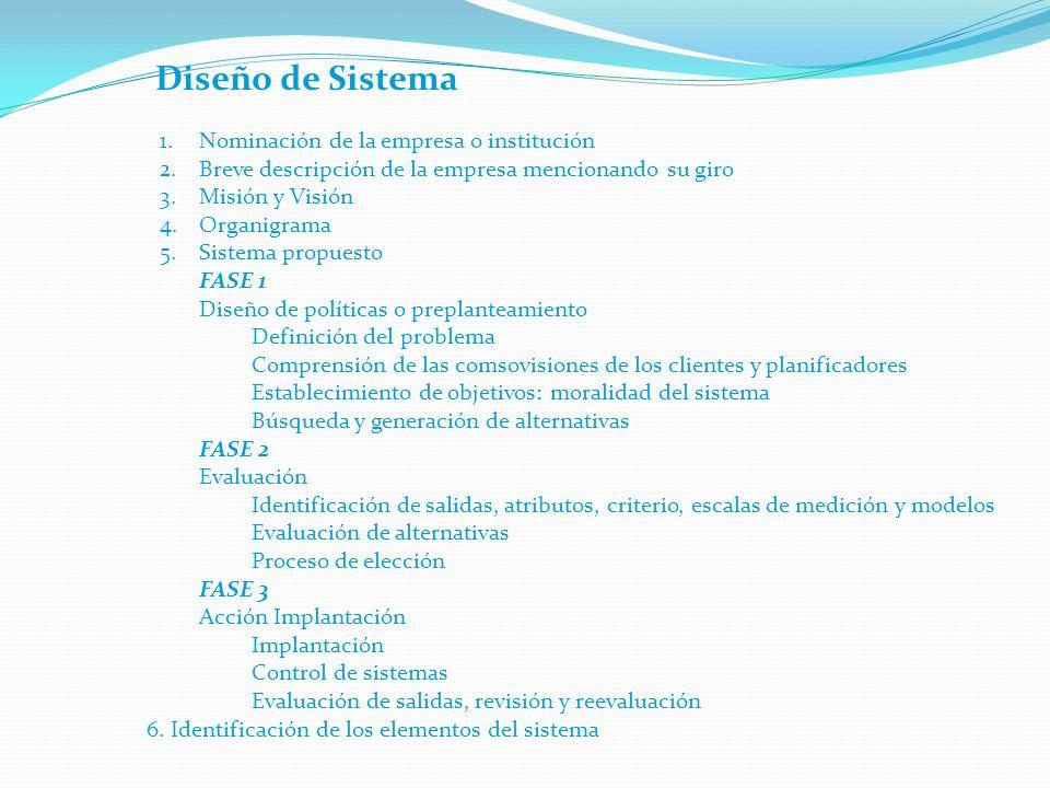 Diseño de Sistema Nominación de la empresa o institución
