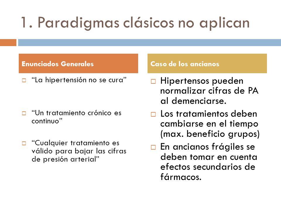 1. Paradigmas clásicos no aplican