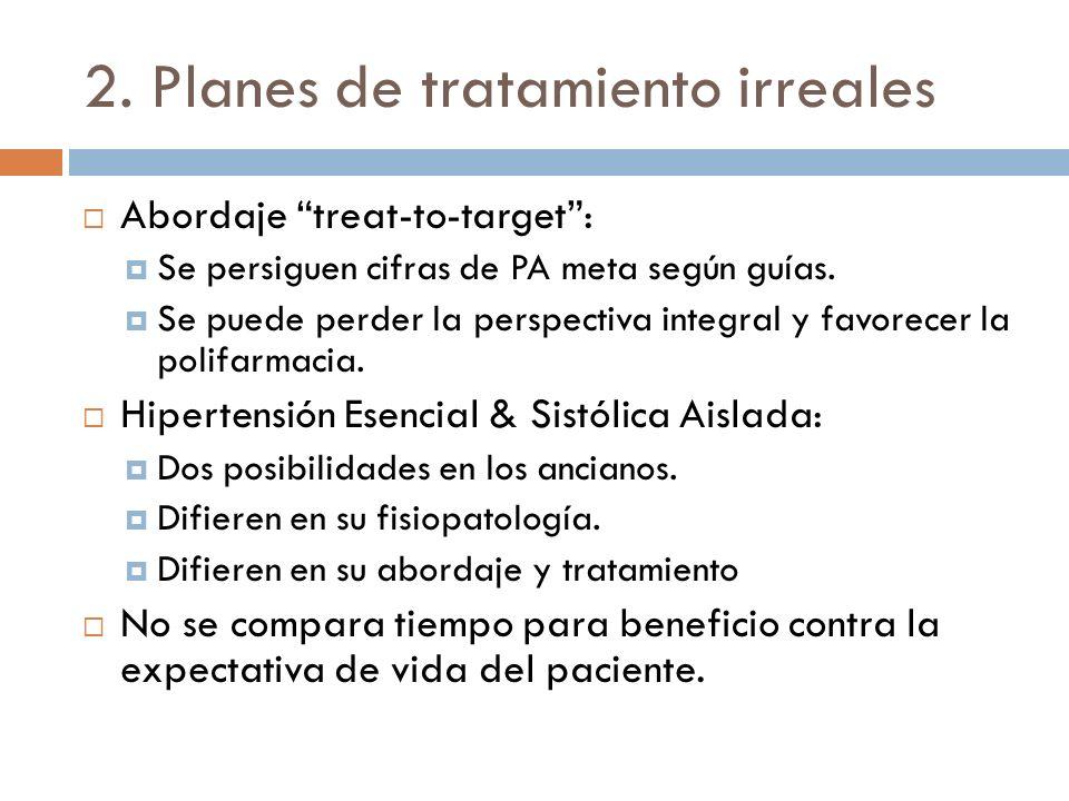 2. Planes de tratamiento irreales