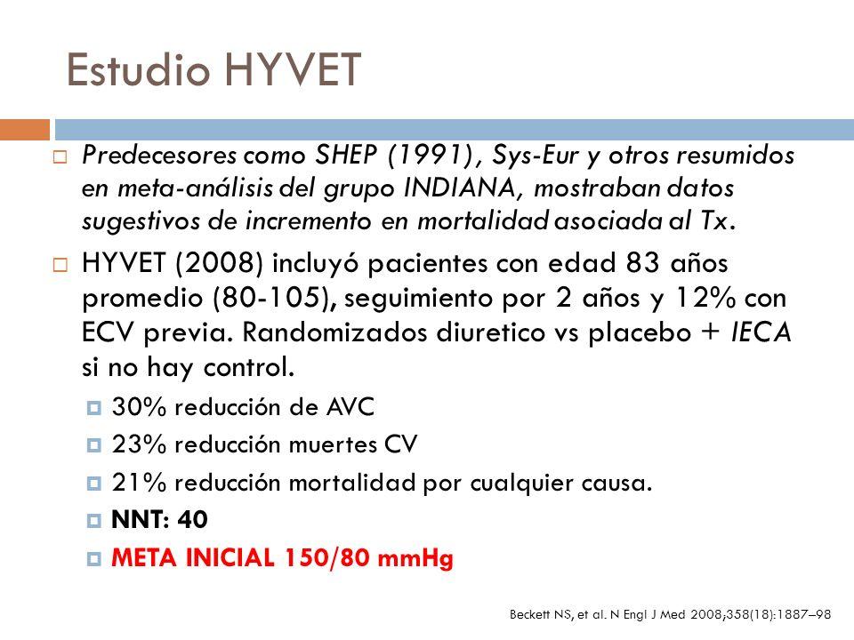 Estudio HYVET