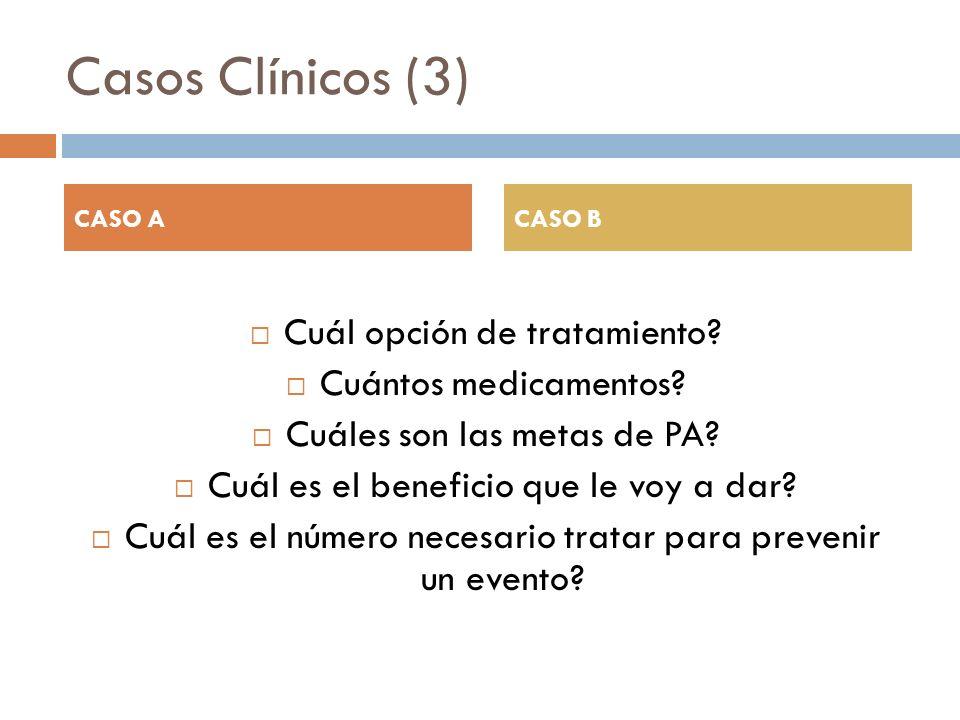 Casos Clínicos (3) Cuál opción de tratamiento Cuántos medicamentos