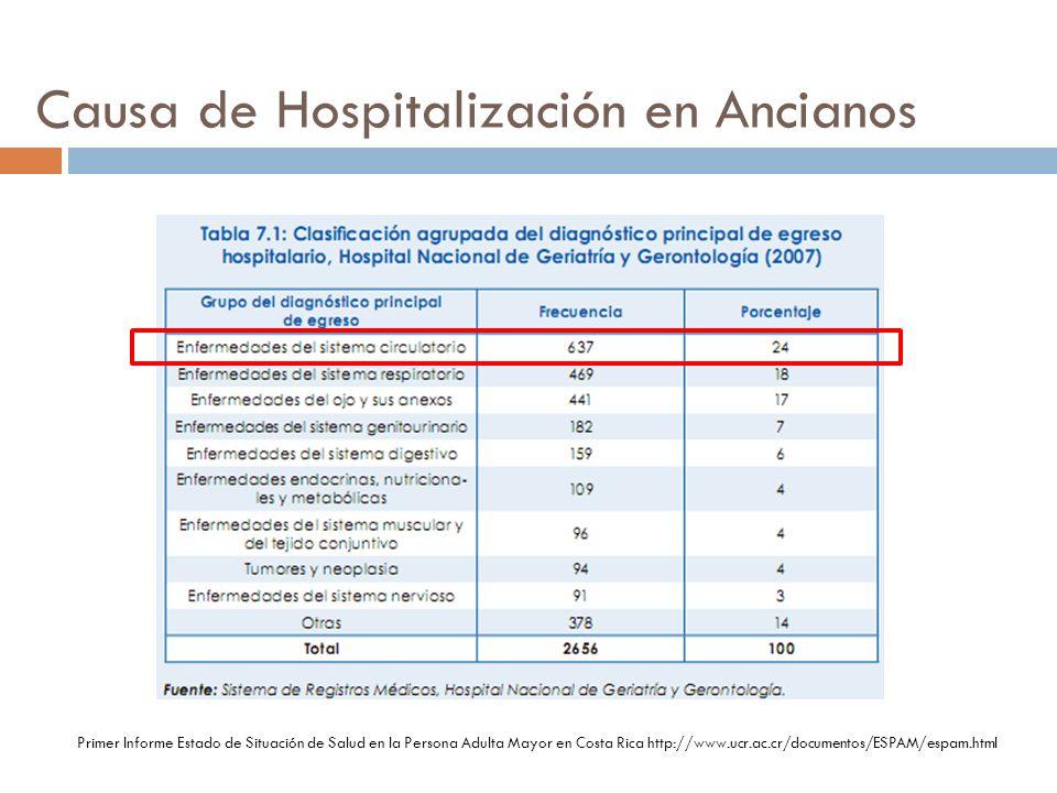 Causa de Hospitalización en Ancianos