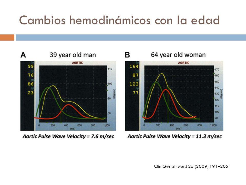 Cambios hemodinámicos con la edad