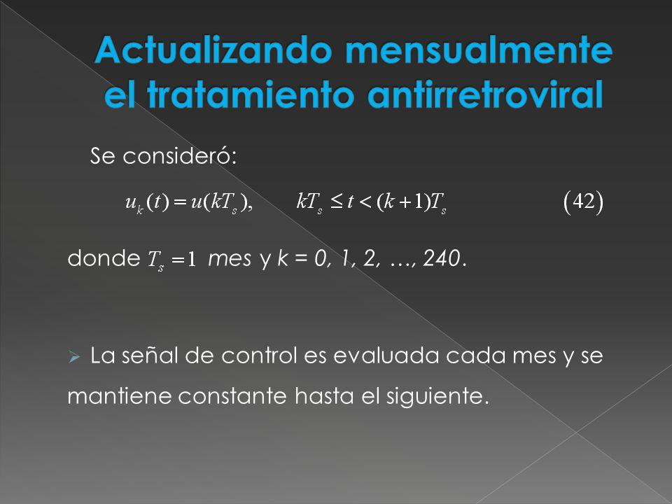 Actualizando mensualmente el tratamiento antirretroviral