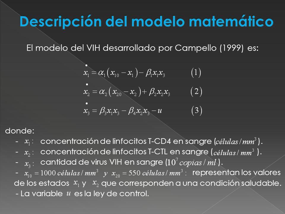 Descripción del modelo matemático