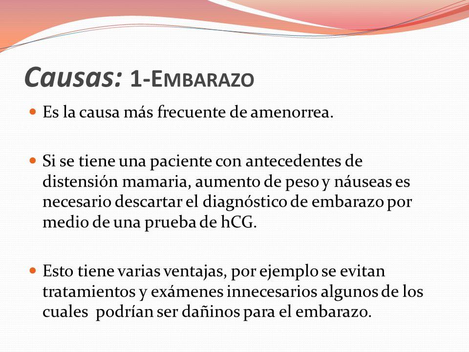 Causas: 1-Embarazo Es la causa más frecuente de amenorrea.