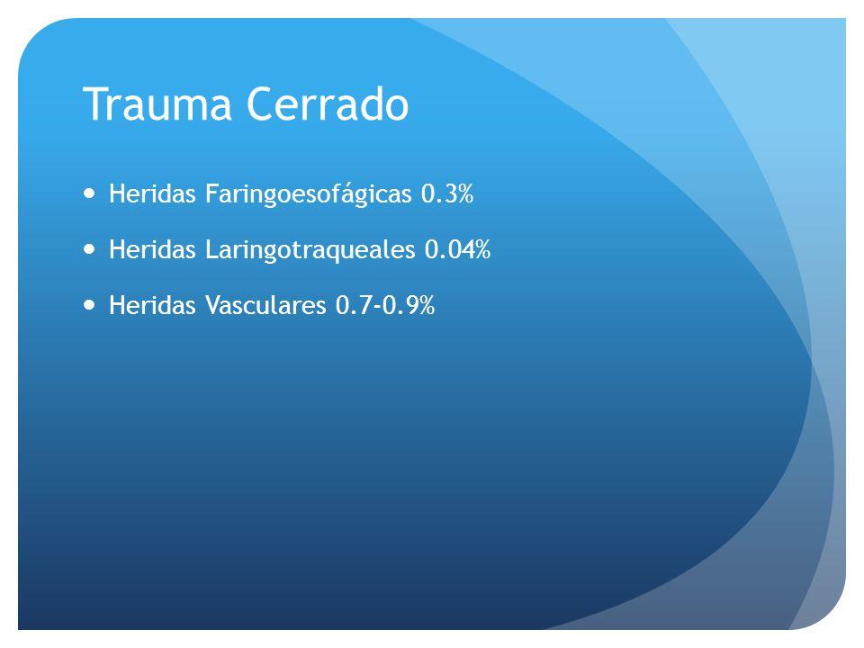 Trauma Cerrado Heridas Faringoesofágicas 0.3%