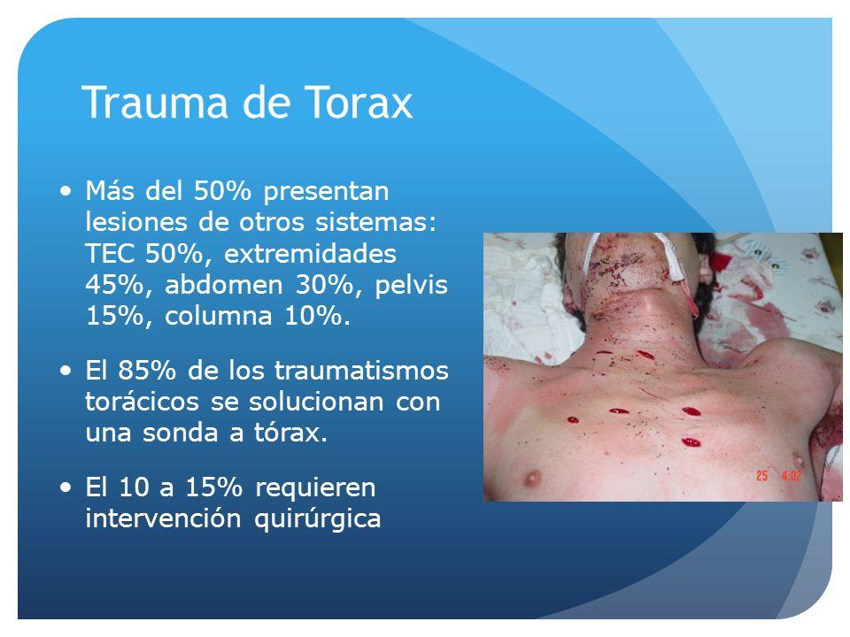 Trauma de Torax Más del 50% presentan lesiones de otros sistemas: TEC 50%, extremidades 45%, abdomen 30%, pelvis 15%, columna 10%.