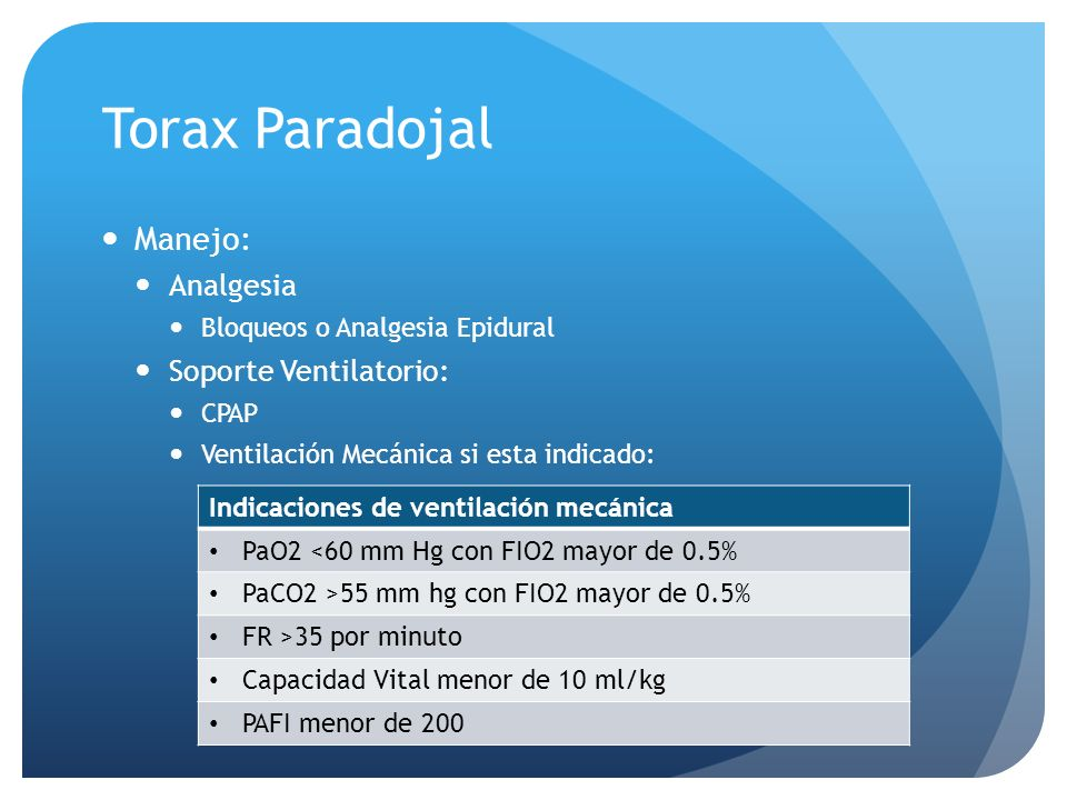 Torax Paradojal Manejo: Analgesia Soporte Ventilatorio: