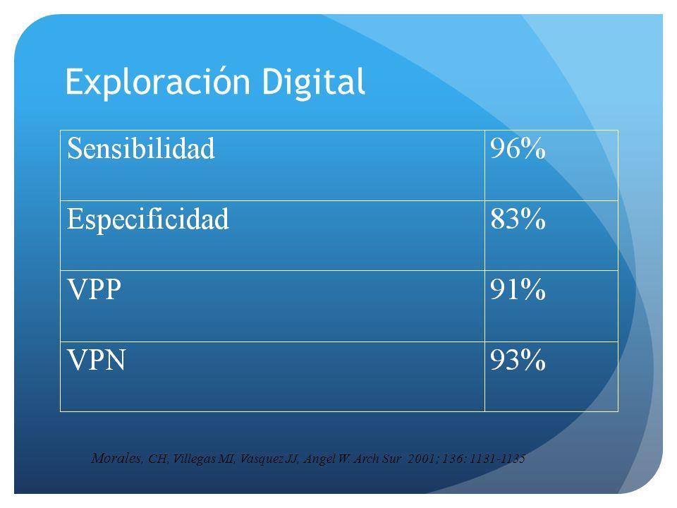 Exploración Digital Morales, CH, Villegas MI, Vasquez JJ, Angel W. Arch Sur 2001; 136: 1131-1135
