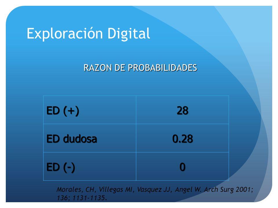 Exploración Digital ED (+) 28 ED dudosa 0.28 ED (-)