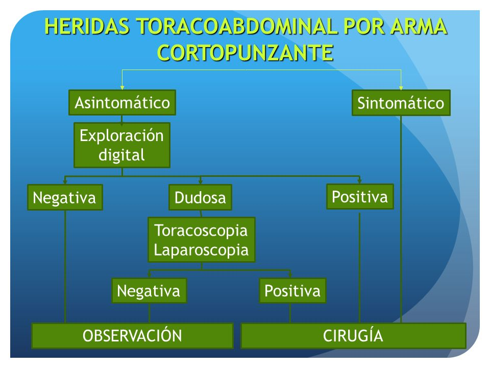 HERIDAS TORACOABDOMINAL POR ARMA CORTOPUNZANTE