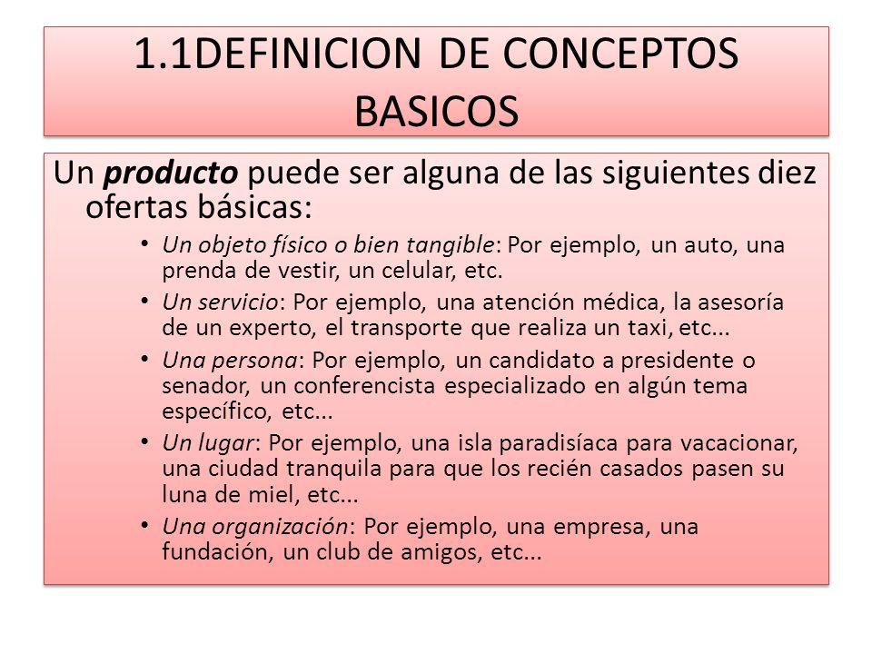 1.1DEFINICION DE CONCEPTOS BASICOS