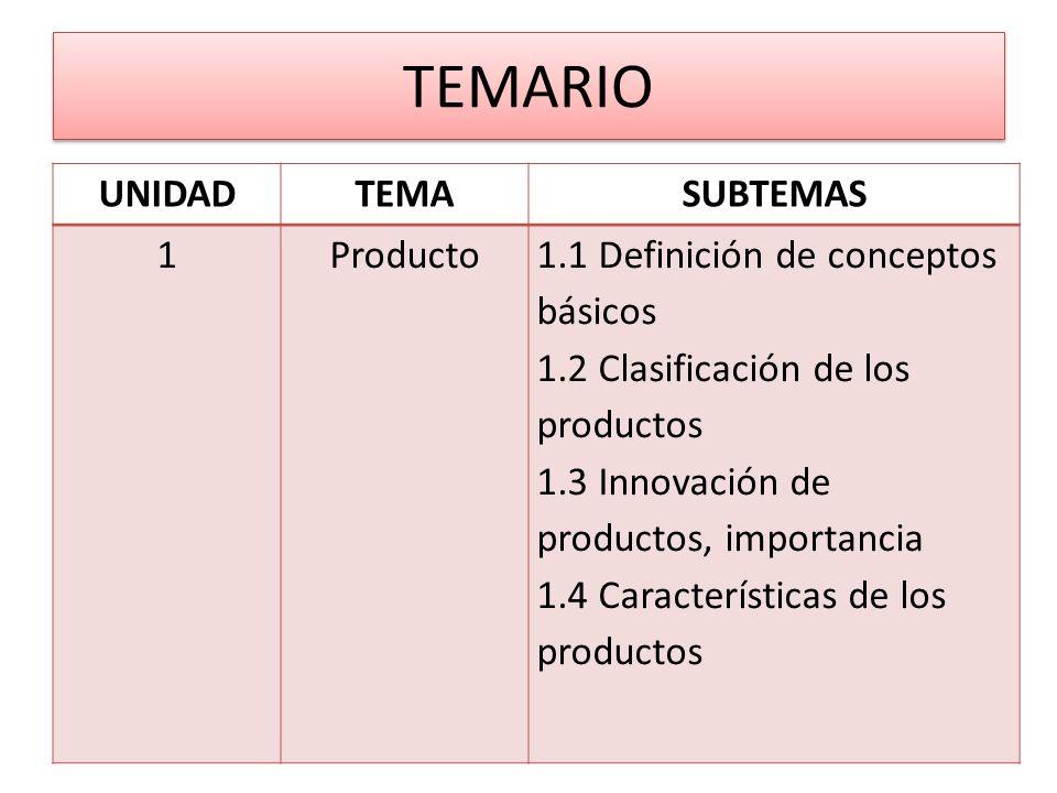 TEMARIO UNIDAD TEMA SUBTEMAS 1 Producto